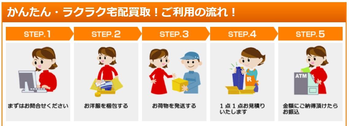 出典:https://www.wakawaka.jp/